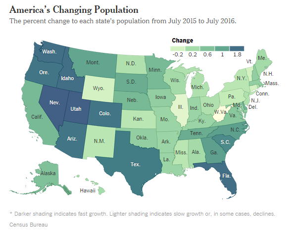 Six Important US Population Trends That Will Shape Americas - Us population map by state