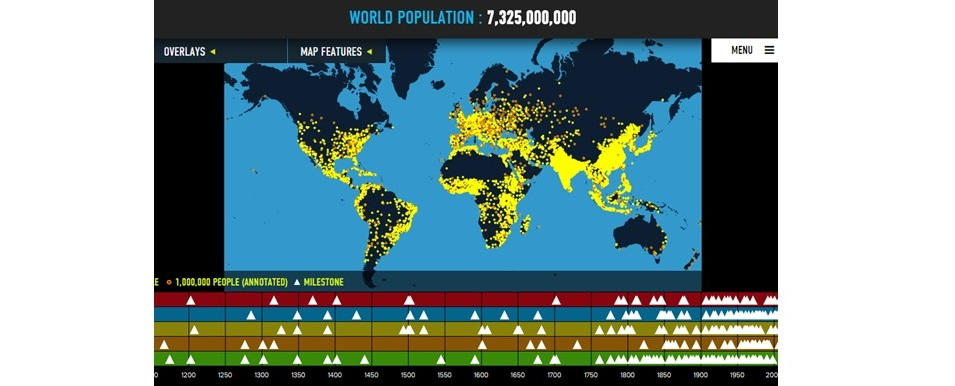 Map and timeline from World Population History homepage