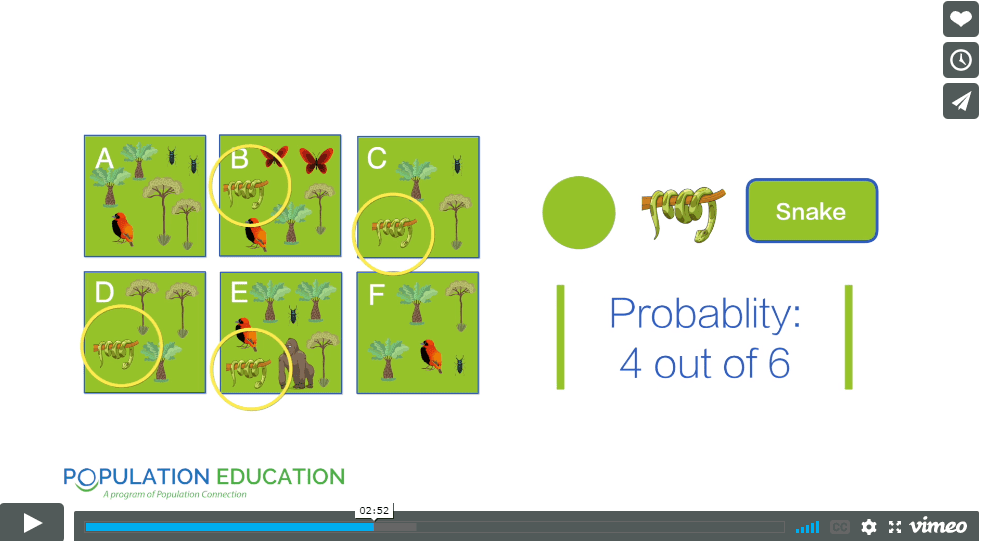 """Screenshot of video lesson plan """"World of Difference"""" showing probability skills used to assess biodiversity"""