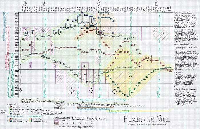 Musical score based on the weather of Hurricane Noel