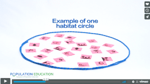 """Screenshot of video lesson plan """"World of Difference"""" showing an example of a habitat circle with allotted resources"""