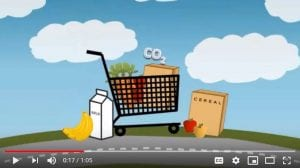 Combat Climate Change, Starting with the Food We Eat video screenshot