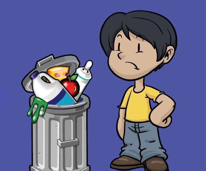 Unit for elementary grades covers how humans create waste and impact the environment