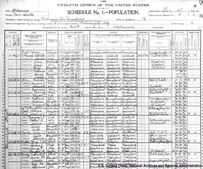 Image of hand-written census page from 1900 U.S. Census in Wilmington Delaware