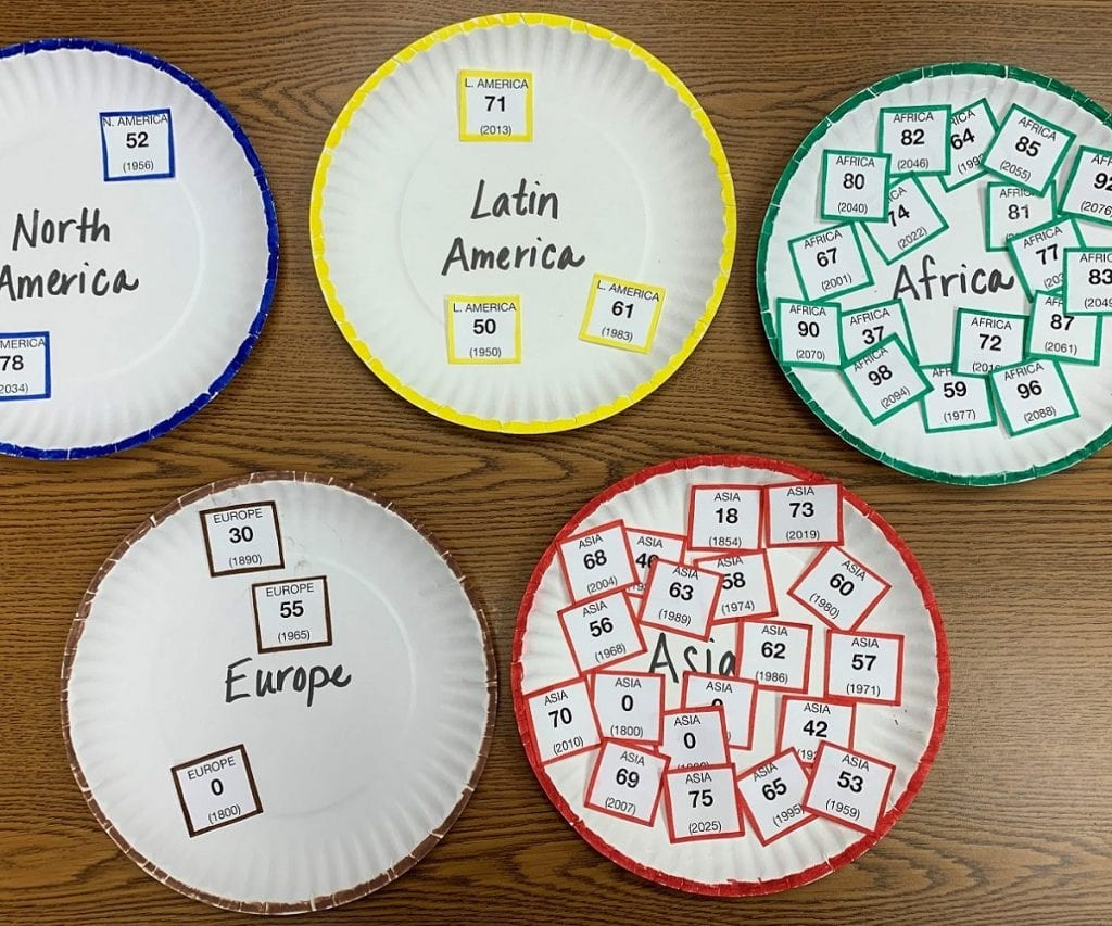 Students use paper plates and counting cards to simulate future population projections
