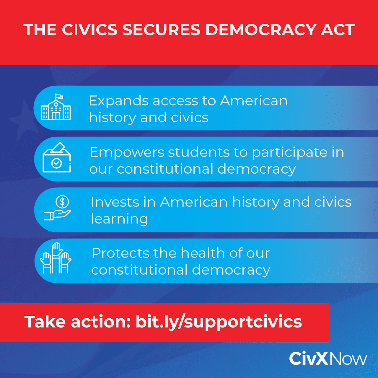 Outline of the civics secures democracy act from CivXNow