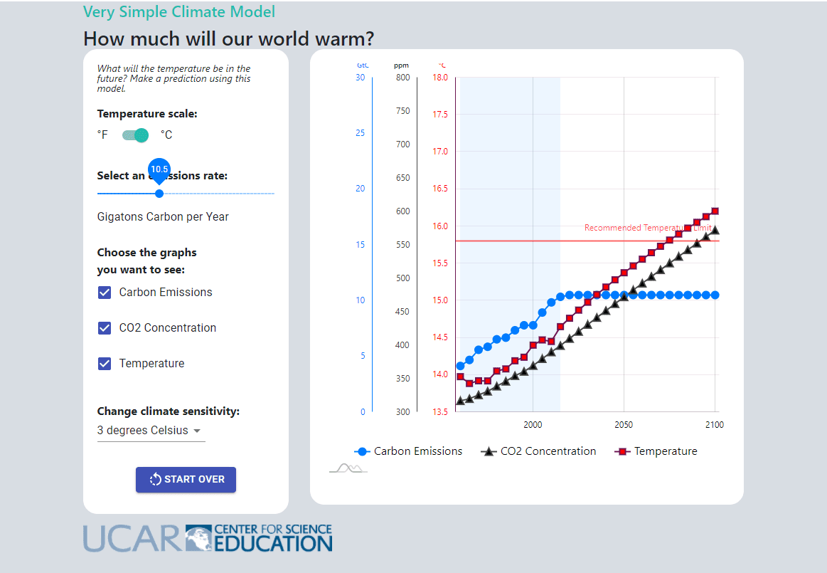 Screenshot of The Very Simple Climate Model by UCAR Center for Science Education