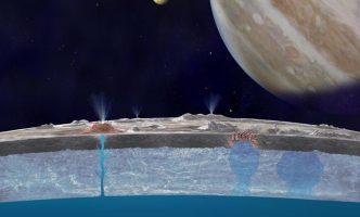 An illustration of geophysical processes on Jupiter's moon, Europa